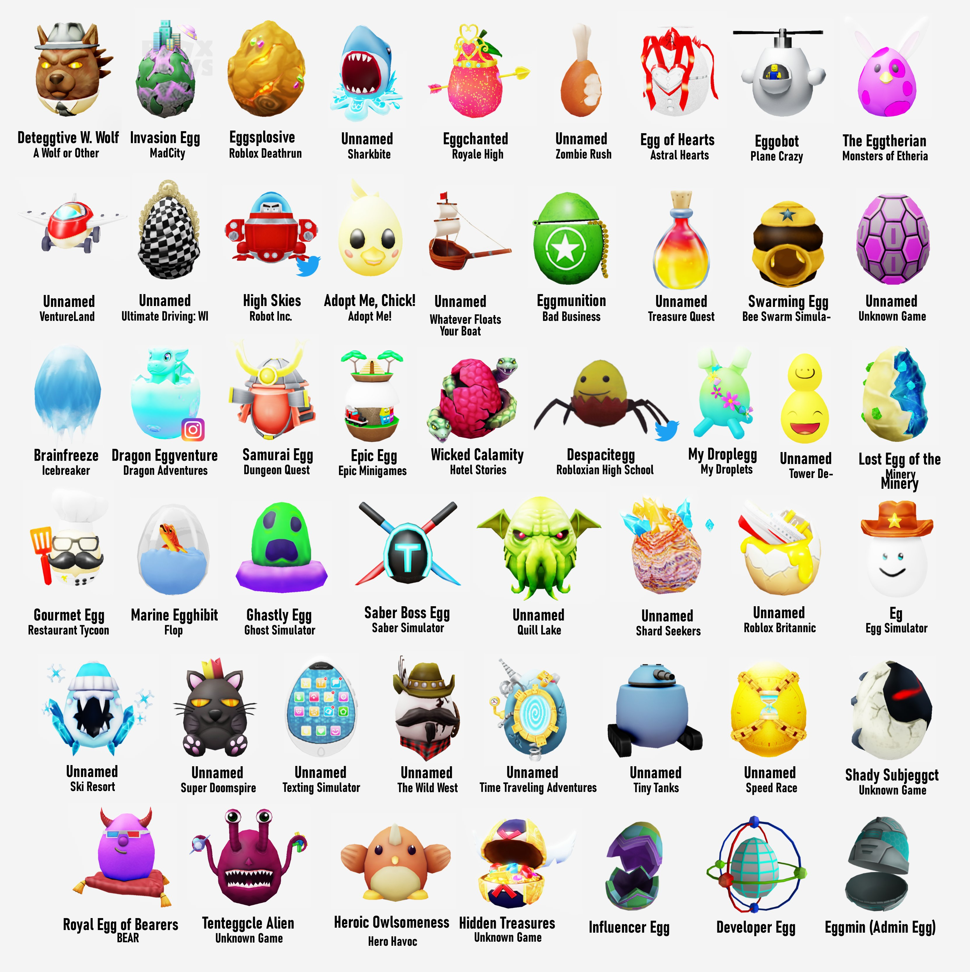 Roblox Egg Hunt 2020 Guide